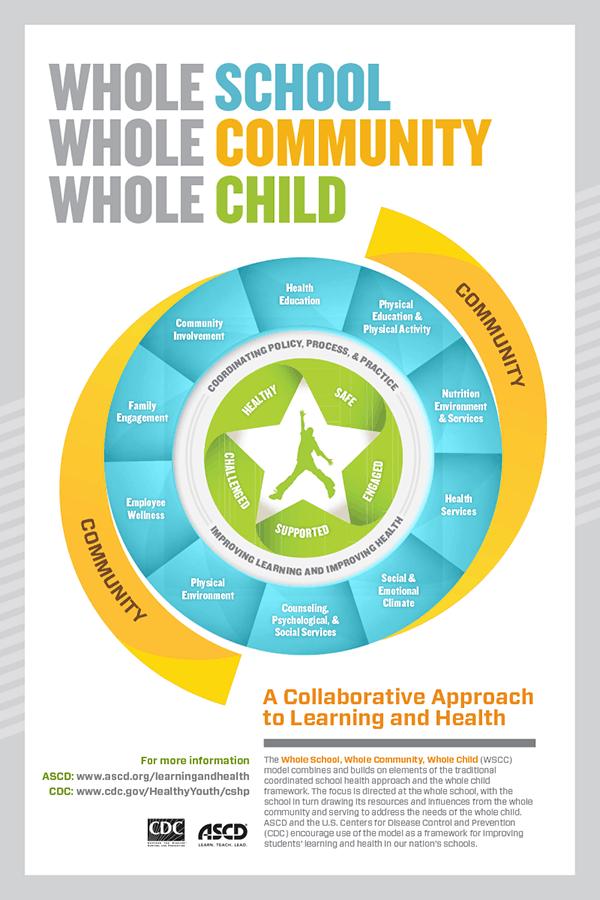 Montessori - Whole School, Whole Community, Whole Child poster
